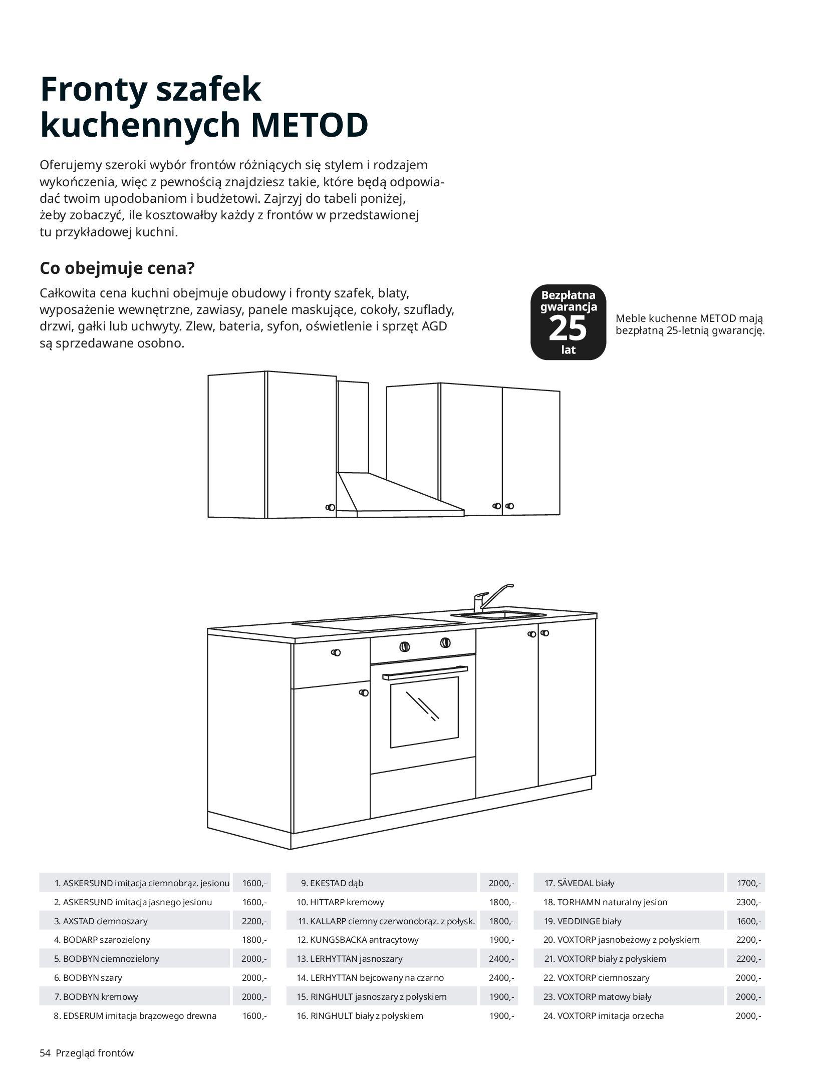 Gazetka IKEA: KUCHNIE 2021 2021-01-13 page-54