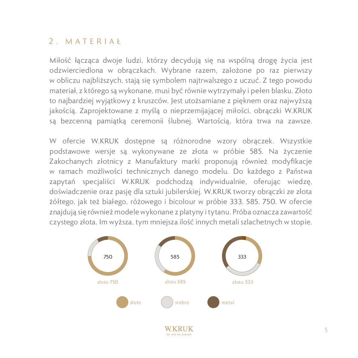 Gazetka W. KRUK: Katalog - Obrączki 2021-02-17 page-7