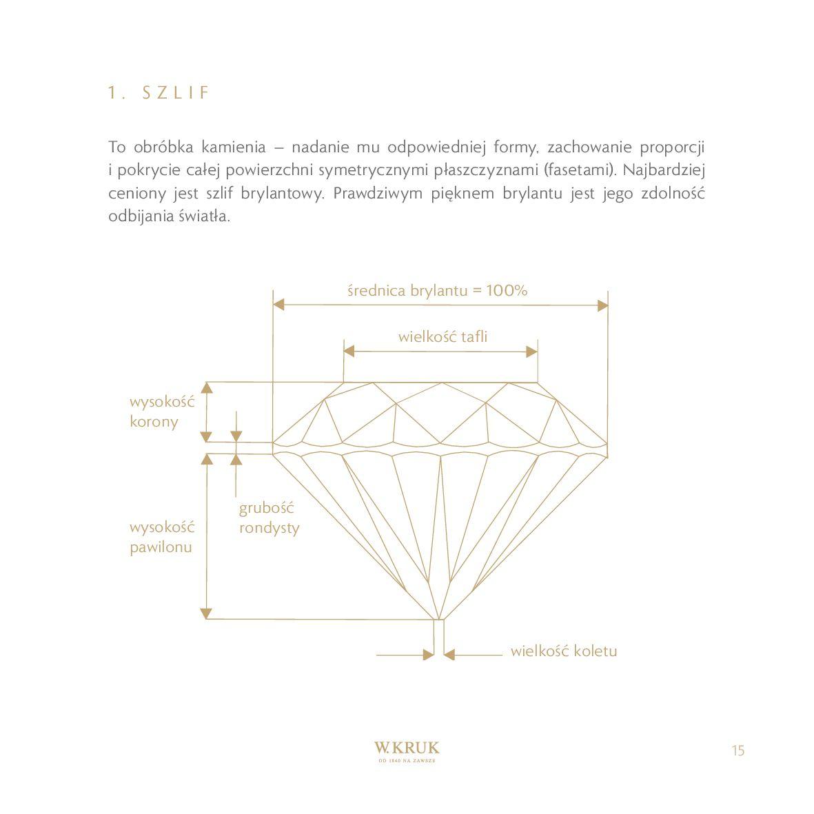 Gazetka W. KRUK: Katalog - Obrączki 2021-02-17 page-17