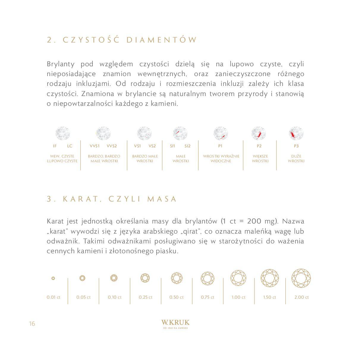 Gazetka W. KRUK: Katalog - Obrączki 2021-02-17 page-18
