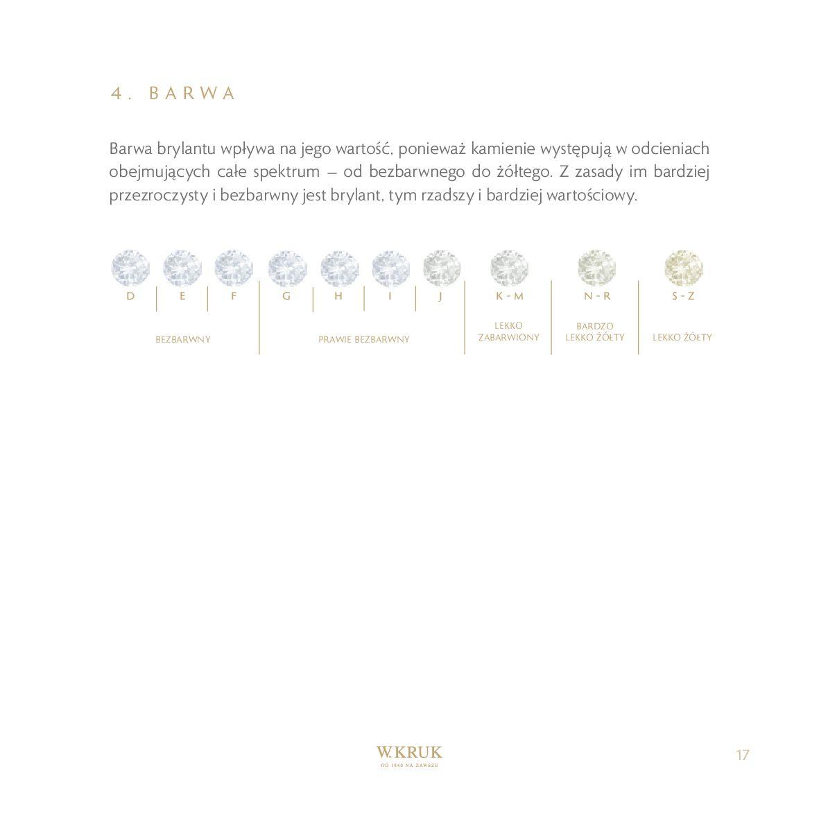 Gazetka W. KRUK: Katalog - Obrączki 2021-02-17 page-19