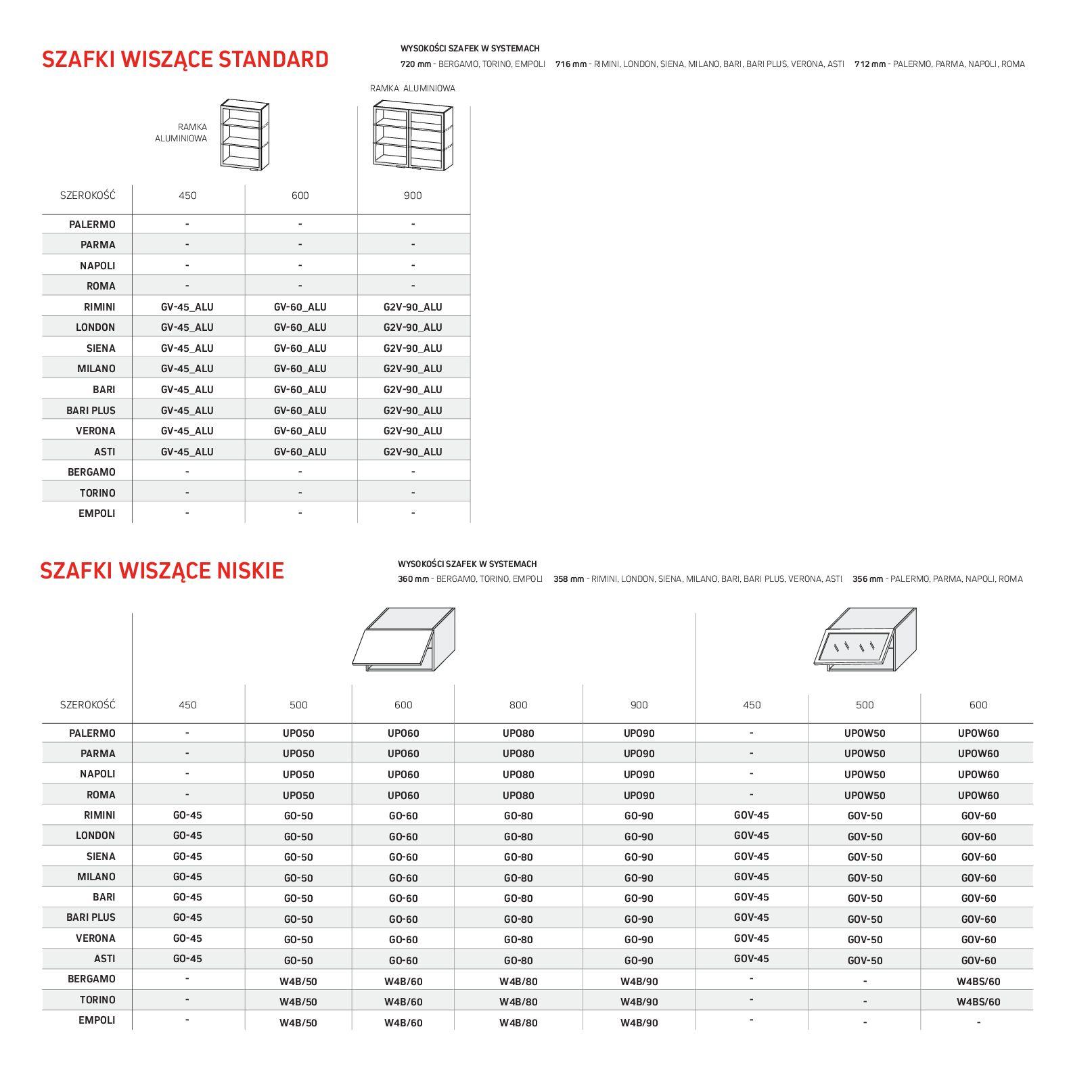Gazetka Komfort: Gazetka Komfort - Katalog Kuchnie 2021 2021-06-16 page-64