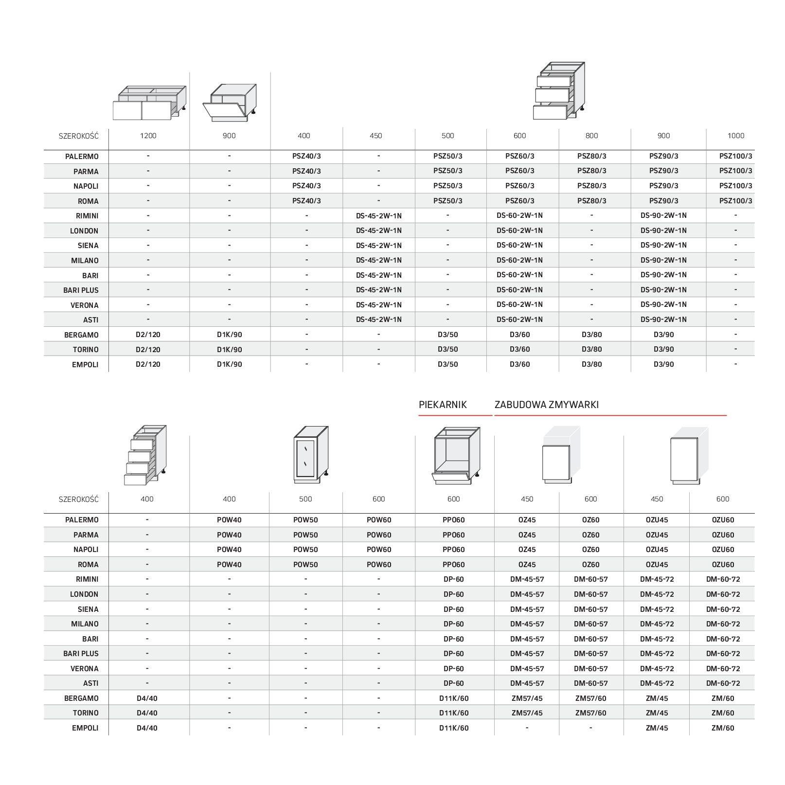 Gazetka Komfort: Gazetka Komfort - Katalog Kuchnie 2021 2021-06-16 page-69