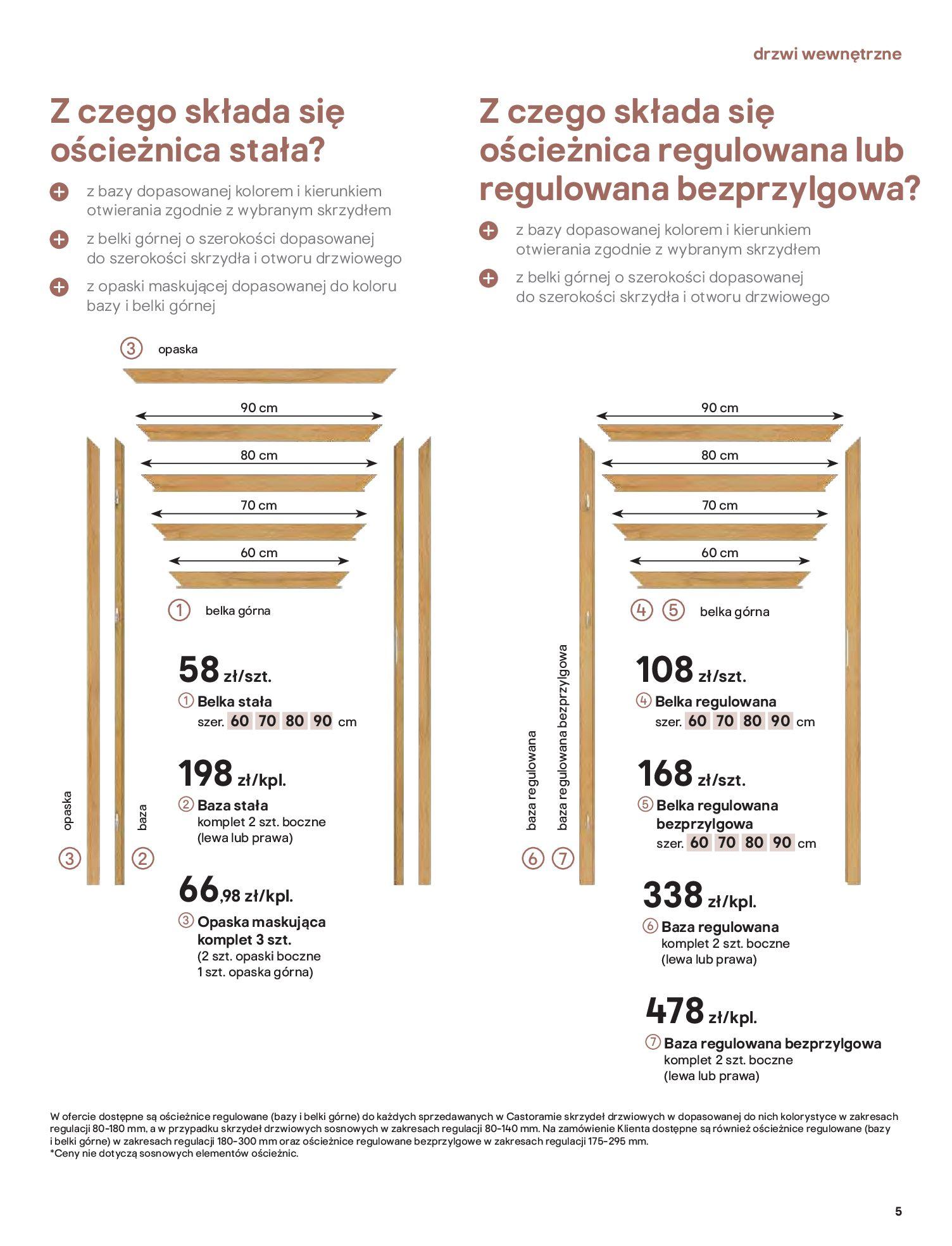 Gazetka Castorama: Gazetka Castorama - Przewodnik drzwi i podłogi 2021 2021-08-11 page-5